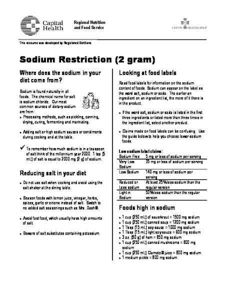 Sodium Restriction 2 Gram